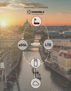 ENSEMBLE Hybrid Acess Gateway